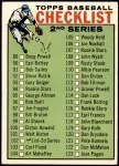 1964 Topps #102   Checklist 2 Front Thumbnail
