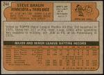 1972 Topps #244  Steve Braun  Back Thumbnail