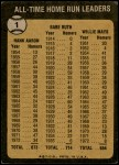1973 Topps #1   -  Hank Aaron / Babe Ruth / Willie Mays All-Time HR Leaders Back Thumbnail