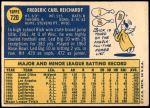 1970 Topps #720  Rick Reichardt  Back Thumbnail