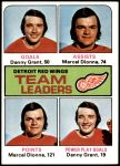 1975 Topps #318   -  Danny Grant / Marcel Dionne Red Wings Leaders Front Thumbnail