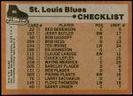 1975 Topps #96   Blues Team Checklist Back Thumbnail