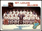 1975 Topps #96   Blues Team Checklist Front Thumbnail