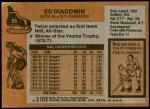 1975 Topps #55  Ed Giacomin   Back Thumbnail