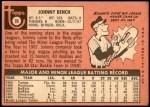 1969 Topps #95  Johnny Bench  Back Thumbnail