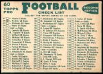 1960 Topps #60   Packers Team Checklist Back Thumbnail