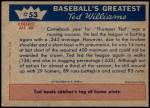 1959 Fleer #53   -  Ted Williams Comeback Success Back Thumbnail