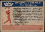 1959 Fleer #29   -  Ted Williams Hits for Cycle Back Thumbnail