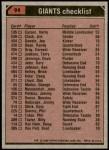 1980 Topps #94   -  Billy Taylor / Earnest Gray / Harry Carson / Terry Jackson / Brian Kelley / George Martin Giants Leaders & Checklist Back Thumbnail