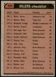 1980 Topps #432   -  Dan Pastorini / Ken Burrough / Mike Reinfelot / Jesse Baker Oilers Leaders & Checklist Back Thumbnail