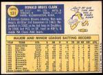 1970 Topps #531  Ron Clark  Back Thumbnail