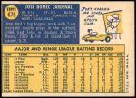 1970 Topps #675  Jose Cardenal  Back Thumbnail