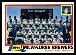 1981 Topps #668   Brewers Team Checklist Front Thumbnail