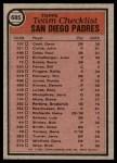 1981 Topps #685   Padres Team Checklist Back Thumbnail