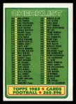 1983 Topps #396   Checklist 265-396 Front Thumbnail