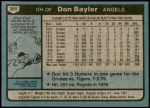 1980 Topps #285  Don Baylor  Back Thumbnail