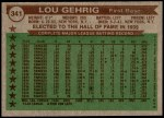 1976 Topps #341   -  Lou Gehrig All-Time All-Stars Back Thumbnail