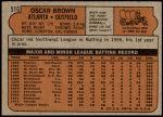 1972 Topps #516  Oscar Brown  Back Thumbnail
