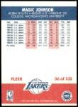 1987 Fleer #56  Magic Johnson  Back Thumbnail