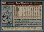 1980 Topps #517  Don Stanhouse  Back Thumbnail