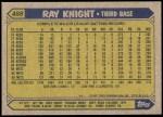 1987 Topps #488  Ray Knight  Back Thumbnail