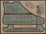 1979 Topps #20  Glenn Resch  Back Thumbnail