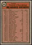 1981 Topps #668   Brewers Team Checklist Back Thumbnail