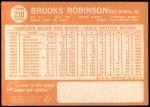 1964 Topps #230  Brooks Robinson  Back Thumbnail