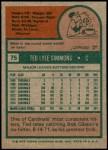 1975 Topps #75  Ted Simmons  Back Thumbnail