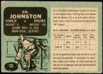 1970 O-Pee-Chee #133  Ed Johnston  Back Thumbnail