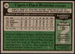 1979 Topps #33  Dave Rozema  Back Thumbnail
