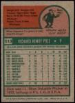 1975 Topps #513  Dick Pole  Back Thumbnail