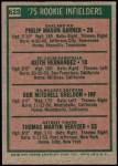 1975 Topps #623   -  Keith Hernandez / Phil Garner / Bob Sheldon / Tom Veryzer Rookie Infielders   Back Thumbnail