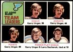 1975 Topps #327   -  Garry Unger / Larry Sacharuk Blues Leaders Front Thumbnail