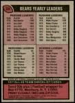 1977 Topps #204   Bears Team Checklist Back Thumbnail