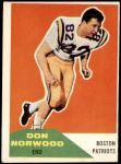 1960 Fleer #97  Don Norwood  Front Thumbnail