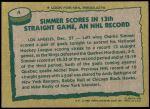 1980 Topps #4   -  Charlie Simmer Record Breaker Back Thumbnail
