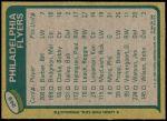 1980 Topps #249   -  Reggie Leach Flyers Leaders Back Thumbnail