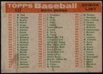1959 Topps #457   Dodgers Team Checklist Back Thumbnail