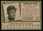 1971 Topps #638  Stan Williams  Back Thumbnail