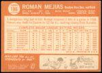 1964 Topps #186  Roman Mejias  Back Thumbnail