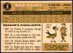1960 Topps #8  Bud Daley  Back Thumbnail