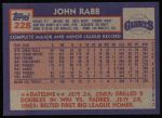 1984 Topps #228  John Rabb  Back Thumbnail