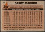 1983 Topps #615  Garry Maddox  Back Thumbnail