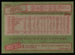 1985 Topps #267  Henry Cotto  Back Thumbnail