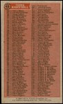 1976 Topps #48   Checklist Back Thumbnail