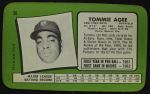 1971 Topps Super #36  Tommie Agee  Back Thumbnail