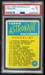 1963 Topps Astronauts #55   Astronaut Checklist Front Thumbnail