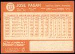 1964 Topps #123  Jose Pagan  Back Thumbnail