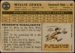 1960 Topps #289  Willie Jones  Back Thumbnail